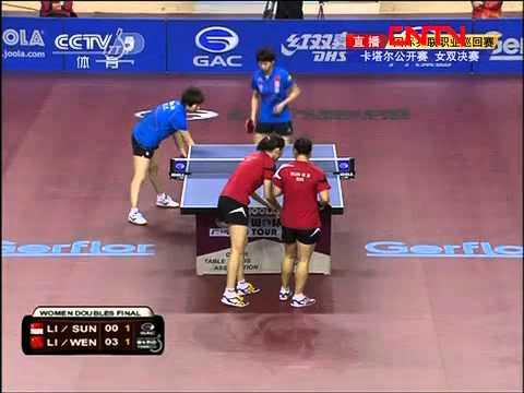 2012 Qatar Open (wd-f)  LI Jiawei / SUN Beibei -  LI Xiaodan / WEN Jia [Full Match|Chinese Version]