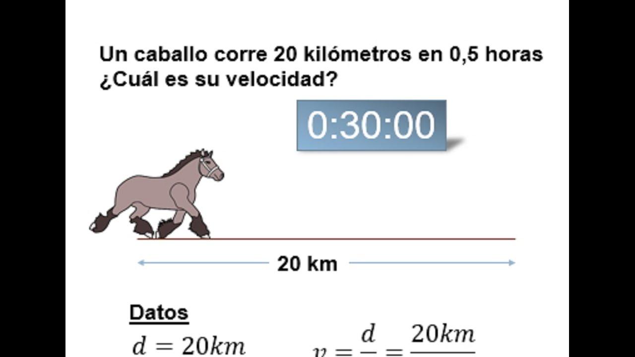 Calculo De Velocidad Distancia Y Tiempo