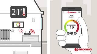 Sistema regulación domótico para radiadores Klimadomotic de Giacomini