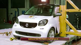 Euro NCAP Crash Test of Smart fortwo ed