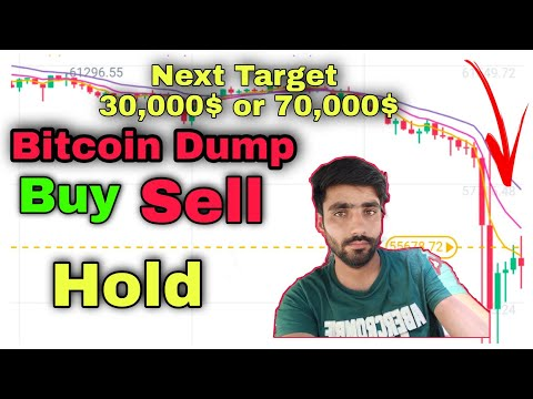 Why Market Crashed Buy/Sell or HOLD || Bitcoin Dump || Crypto Tv India