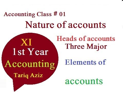 XI Accounting Class 01 Heads Of Accounts And Three Major Elements Of Accounting