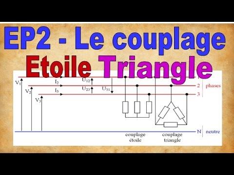 ep2 le couplage toile triangle tensions simples et compos es bac pro eleec mei et tfca youtube. Black Bedroom Furniture Sets. Home Design Ideas