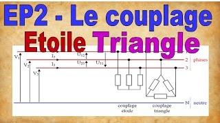 EP2 - le couplage étoile triangle  tensions simples et composées  BAC PRO ELEEC, MEI et TFCA