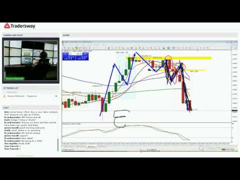 Forex Trading Strategy Webinar Video For Today: (LIVE Tuesday September 13, 2016)