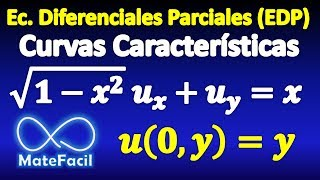40. Partial Differential Equation, initial condition, solved by characteristic curves
