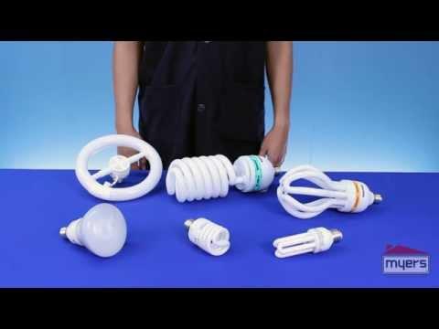Explicacion de focos ahorradores y tipos de luz