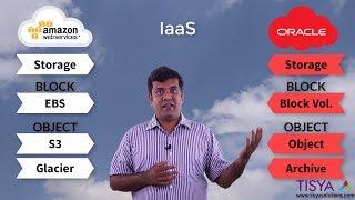 AWS vs Oracle Cloud  - IaaS comparison - CloudCompare 01