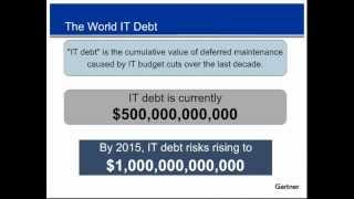 "Webinar With Gartner Analyst David Norton -- ""get Smart About Technical Debt"""