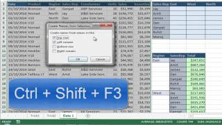 Sumifs function - (Hindi) Bhavesh's Excel Tricks