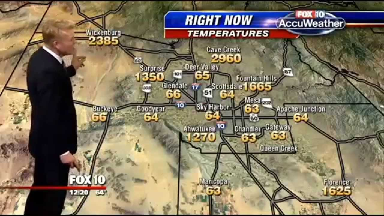 HD Decor Images » Weather map goes crazy live on the air   YouTube