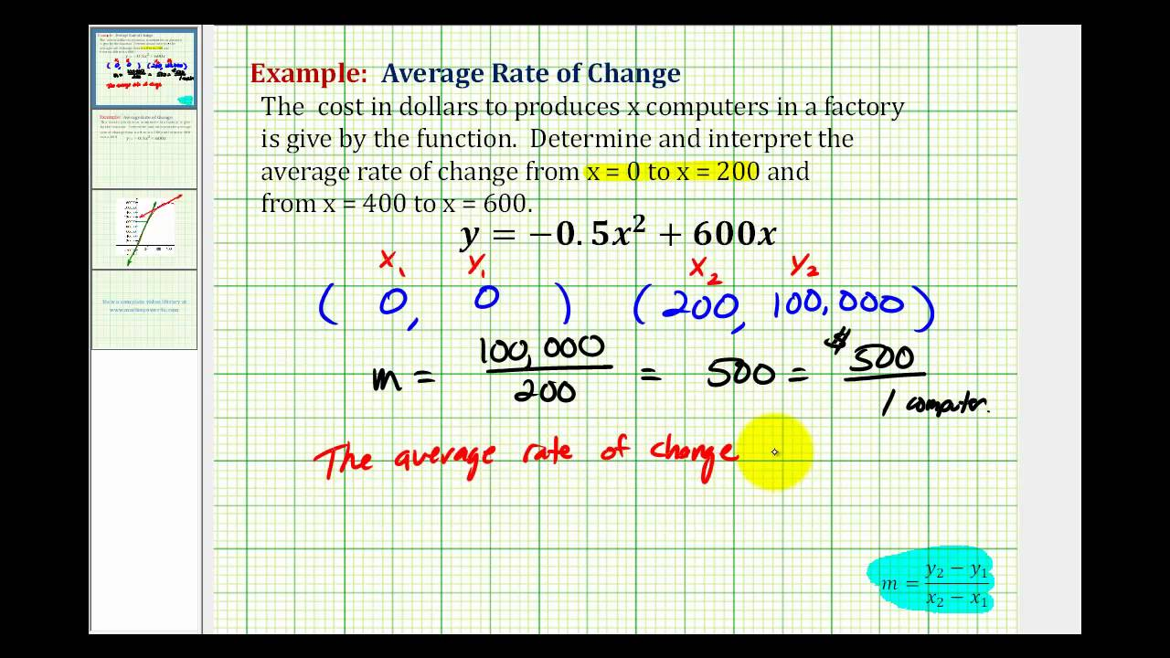 Ex Determine Average Rate Of Change Youtube