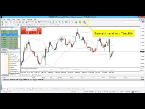 Best indicator settings for binary options