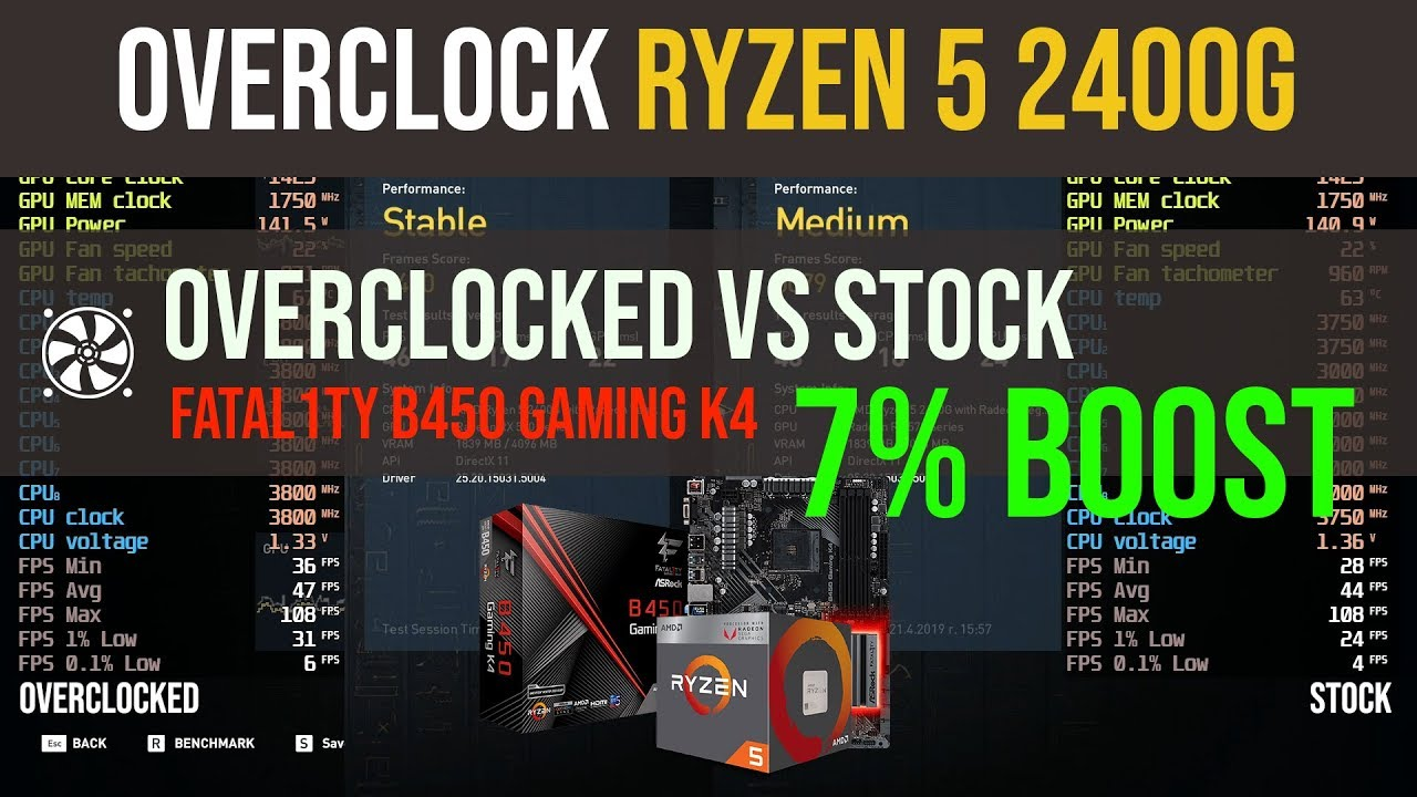 How to overclock ryzen 5 2400g 7% boost | B450 | Stock vs OC