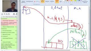 Программирование с нуля от ШП - Школы программирования Урок 6 Часть 3 Стоимость курсов бухгалтера