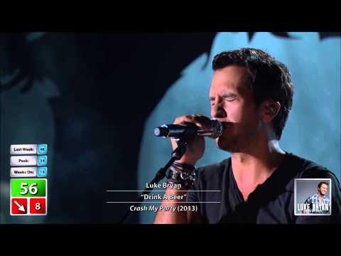 Billboard Canadian Hot 100 (04/05/2014)