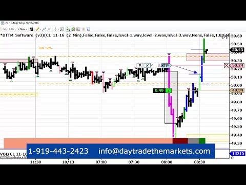 Live Day Trading Crude Oil 10-13-2016