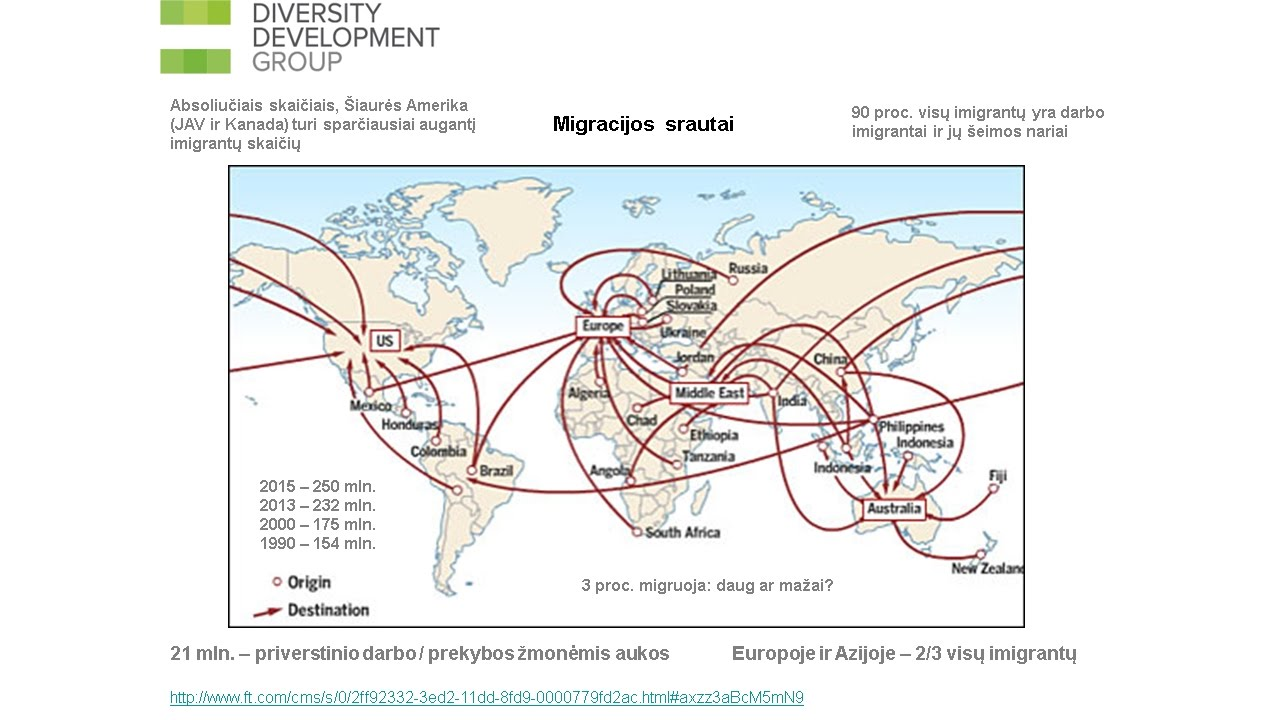 Karolis Žibas. Migracijos, prieglobsčio ir integracijos samprata