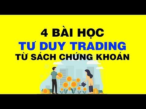học tài chính chứng khoán tại kienthuccuatoi.com
