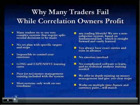 the Correlation Code Forex Correlation Secrets