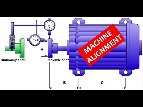 How To Do The Alignment Of Shafts, Compressors And Couplings. Animated Tutorial