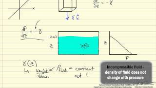 Introduction to Hydrostatic Pressure