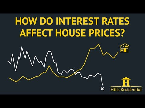 What happens to house prices when interest rates go up?
