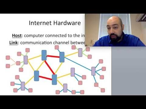 Internet Protocol (IP) (How The Internet Works - 2)