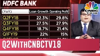 Business Lunch: Q2WithCNBCTV18