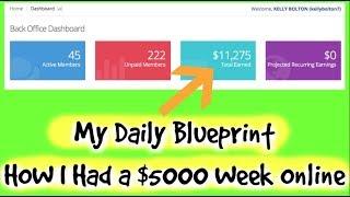 Как Заработать Деньги в Интернете Шаг за Шагом для Начинающих — Автоматизированная Система Онлайн-бизнеса и как я это Делаю   Автоматические Заработки Денег в Интернете
