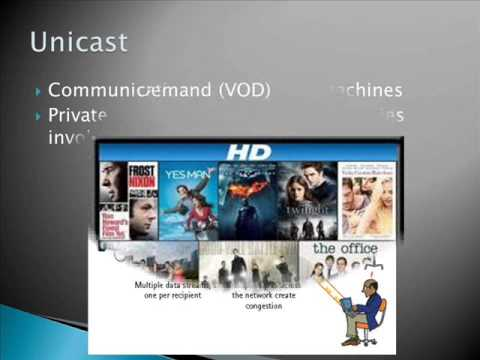 Unicast vs Multicast