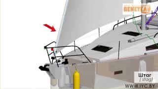 Урок 2.  Конструкция и терминология парусной яхты.  Часть 1.