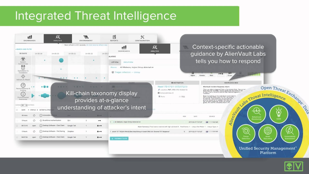 alienvault unified security management usm overview youtube
