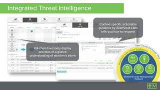 AlienVault Unified Security Management (USM) Overview