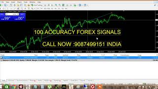 100 accuracy forex signals earn per day $1000 call :+919087499151