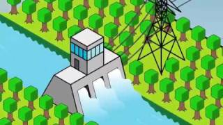 Como funciona uma usina hidrelétrica?