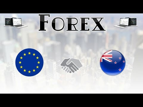 Live Forex Trading | Before & After EURGBP (Fail)