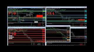 Trading the EURUSD for 35 pips Using the Redknight Powerlevels-Forex Trading