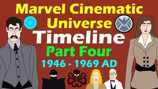 Marvel Cinematic Universe: Timeline (Part 4 - Updated)