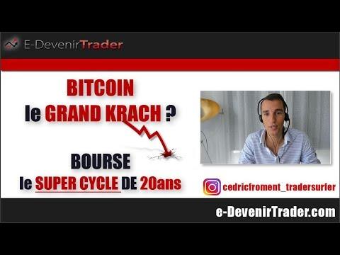 Le grand krach du Bitcoin et le Supercycle des bourses