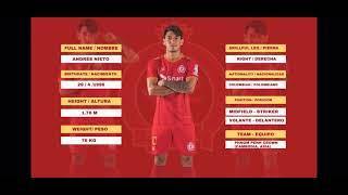 goles y asistencias en mi pretemporada 2021🇰🇭⚽️——goals and assists in my 2021 preseason🇰🇭⚽️