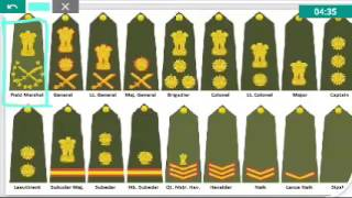 Army, Navy, Airforce officers rank structure with year of service and Comparesion