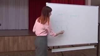 Ачинский р-н. Подготовка организаторов обучения по индивидуальным программам
