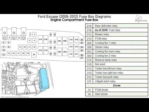 Ford Escape 2008 2012 Fuse Box Diagrams Youtube