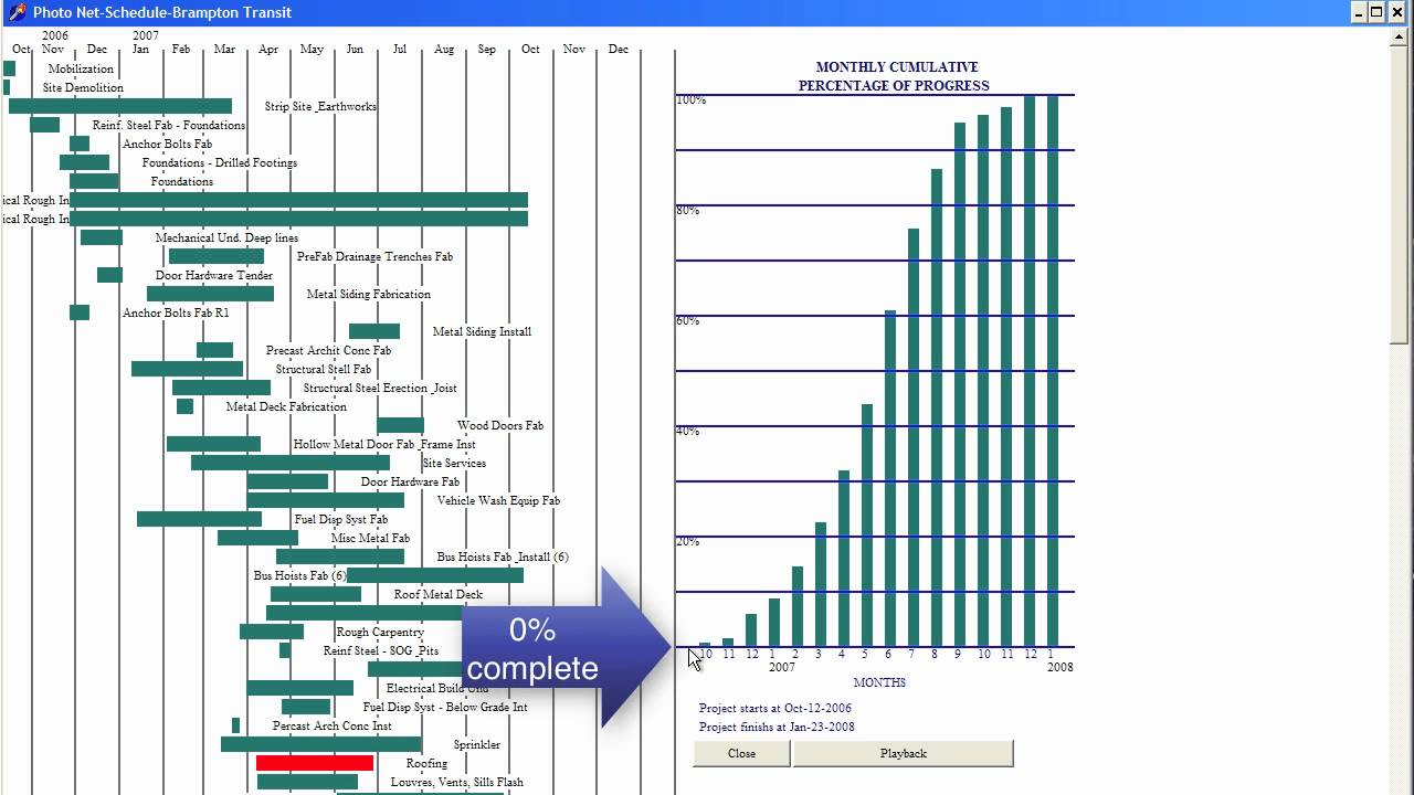 Dynamic scheduling for construction projects youtube for Construction schedule for building a house