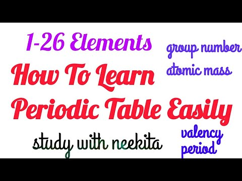 How to learn periodic table easily with valencyperiod group number how to learn periodic table easily with valencyperiod group number and atomic mass urtaz Image collections