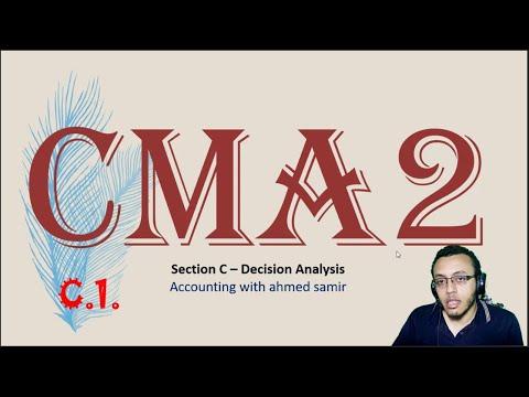 المحاضرة رقم 27 : تحليل علاقة الربح بالتكلفة وحجم الأعمال (Cost-Volume-Profit Analysis)