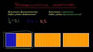 Desimaalilukujen yhteenlasku, osa 1.