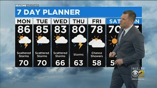 Chicago Weather: Warm, Humid Memorial Day With Possibility For Showers