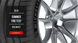 2018 Summer Tire Test Results | 225/45 R17